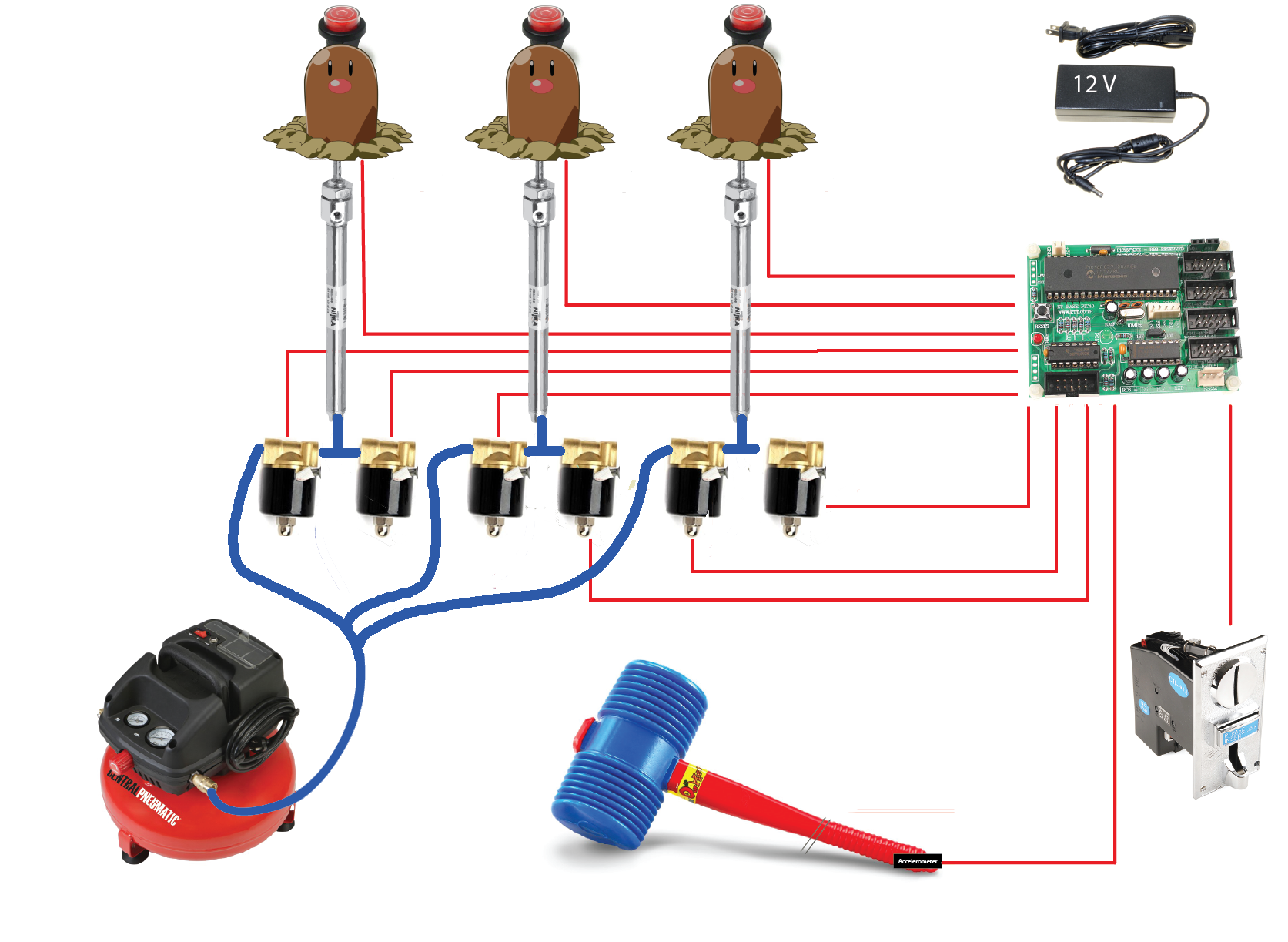 Wack A Mole Olin Elecanisms 2015 12 Volt Actuator Wiring Diagram Schematic Our System